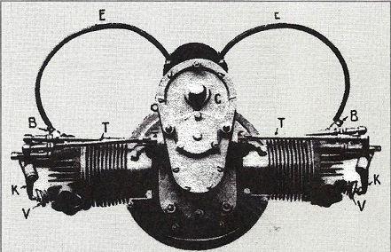 Front view of the Aviette engine
